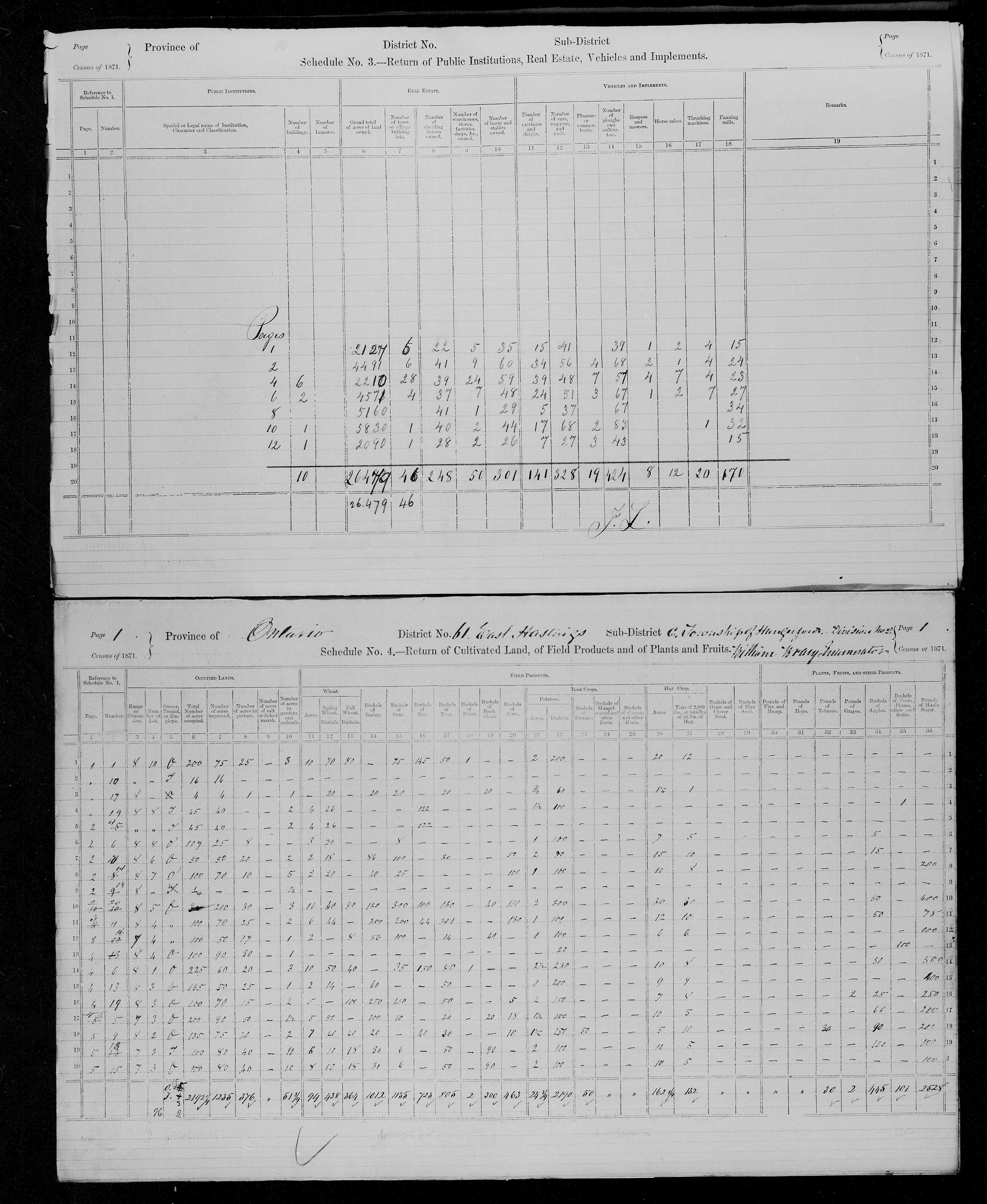 Title: Census of Canada, 1871 - Mikan Number: 142105 - Microform: c-9993