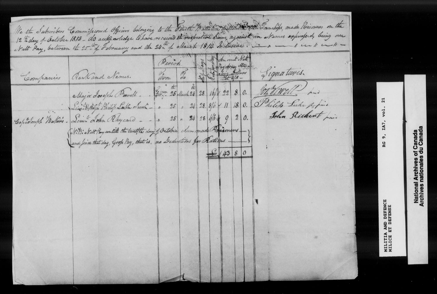 Title: War of 1812: Lower Canada Nominal Rolls and Paylists, RG 9 1A7 - Mikan Number: 133532 - Microform: t-10378